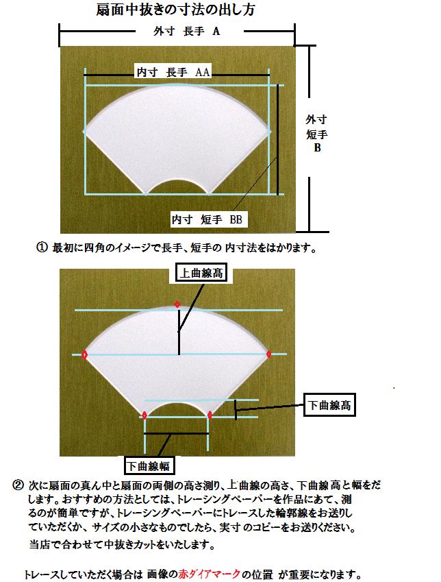 扇面の寸法の出し方