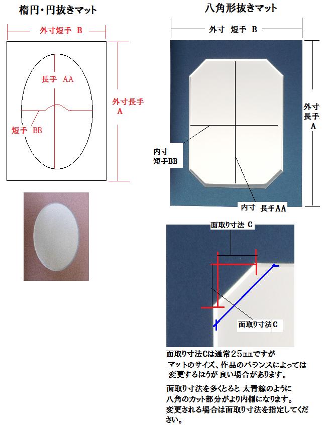 楕円・八角123